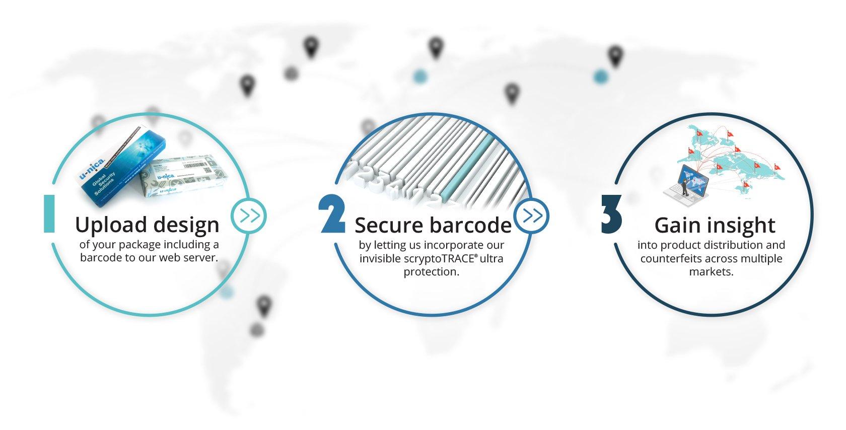 Process scryptoTRACE® ultra