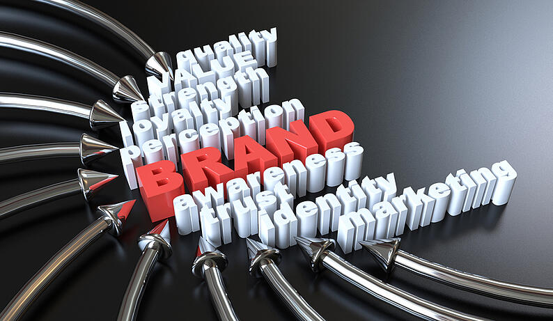 Building a 360-Degree Brand Value Protection Strategy